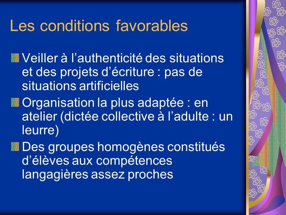 Les conditions favorables Veiller à lauthenticité des situations et des projets décriture : pas de situations artificielles Organisation la plus adapt