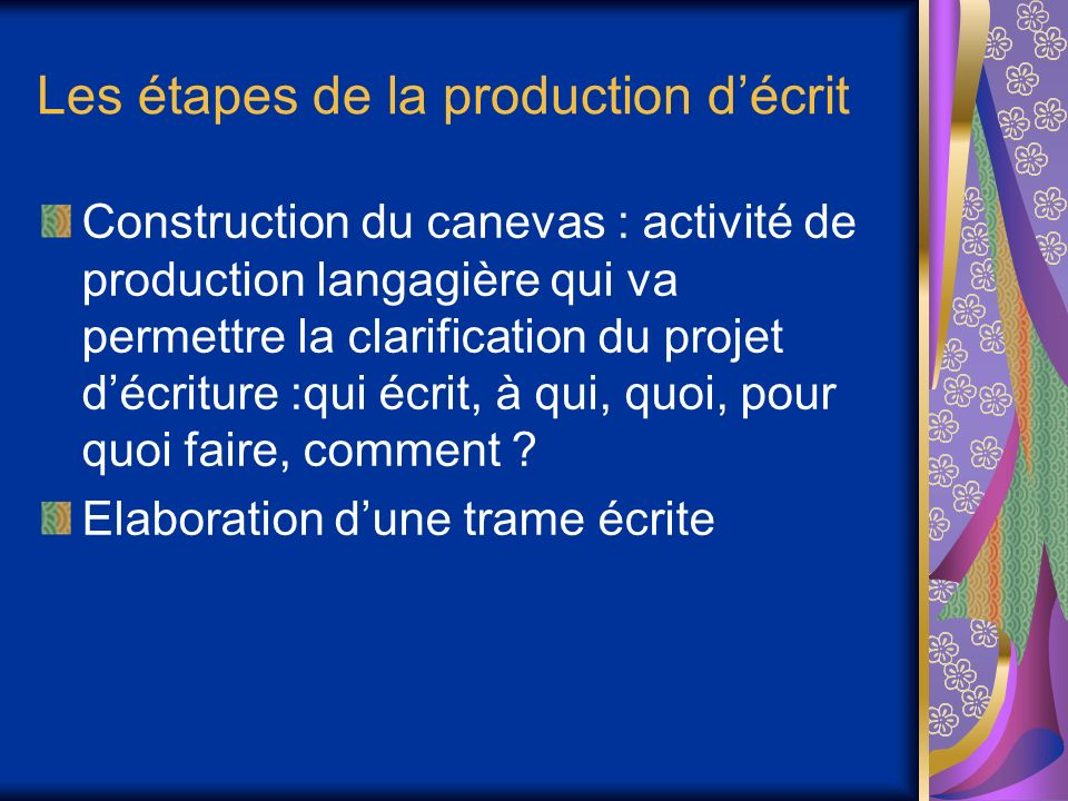 Les étapes de la production décrit Construction du canevas : activité de production langagière qui va permettre la clarification du projet décriture :qui écrit, à qui, quoi, pour quoi faire, comment .