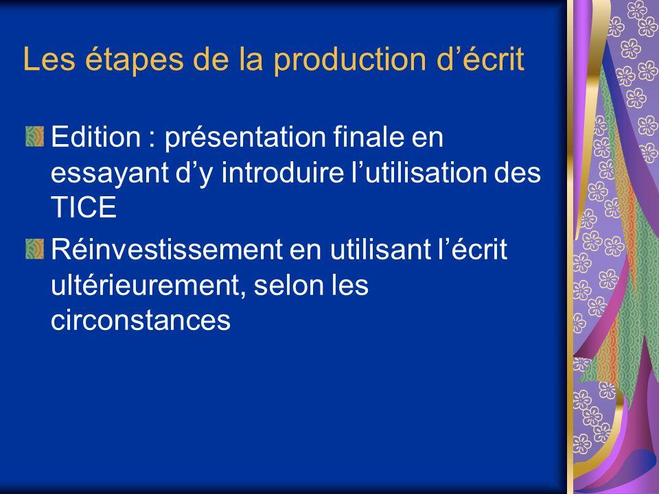 Les étapes de la production décrit Edition : présentation finale en essayant dy introduire lutilisation des TICE Réinvestissement en utilisant lécrit ultérieurement, selon les circonstances