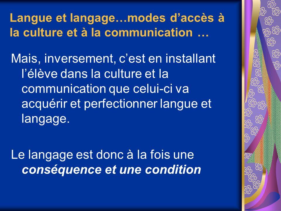Langue et langage…modes daccès à la culture et à la communication … Mais, inversement, cest en installant lélève dans la culture et la communication que celui-ci va acquérir et perfectionner langue et langage.