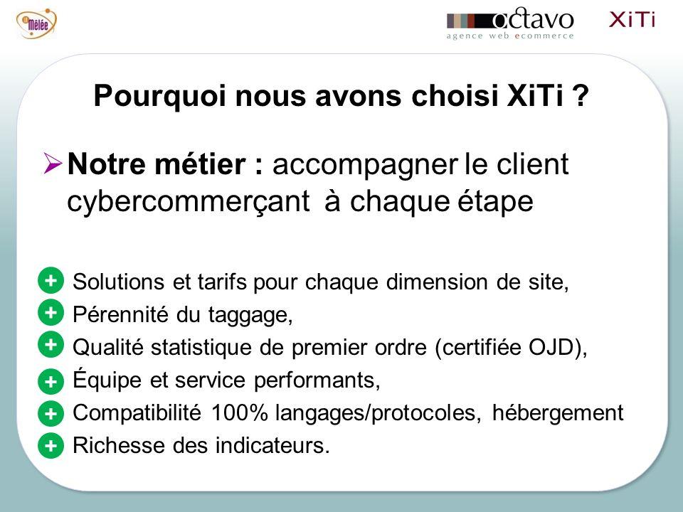 Pourquoi nous avons choisi XiTi ? Notre métier : accompagner le client cybercommerçant à chaque étape Solutions et tarifs pour chaque dimension de sit