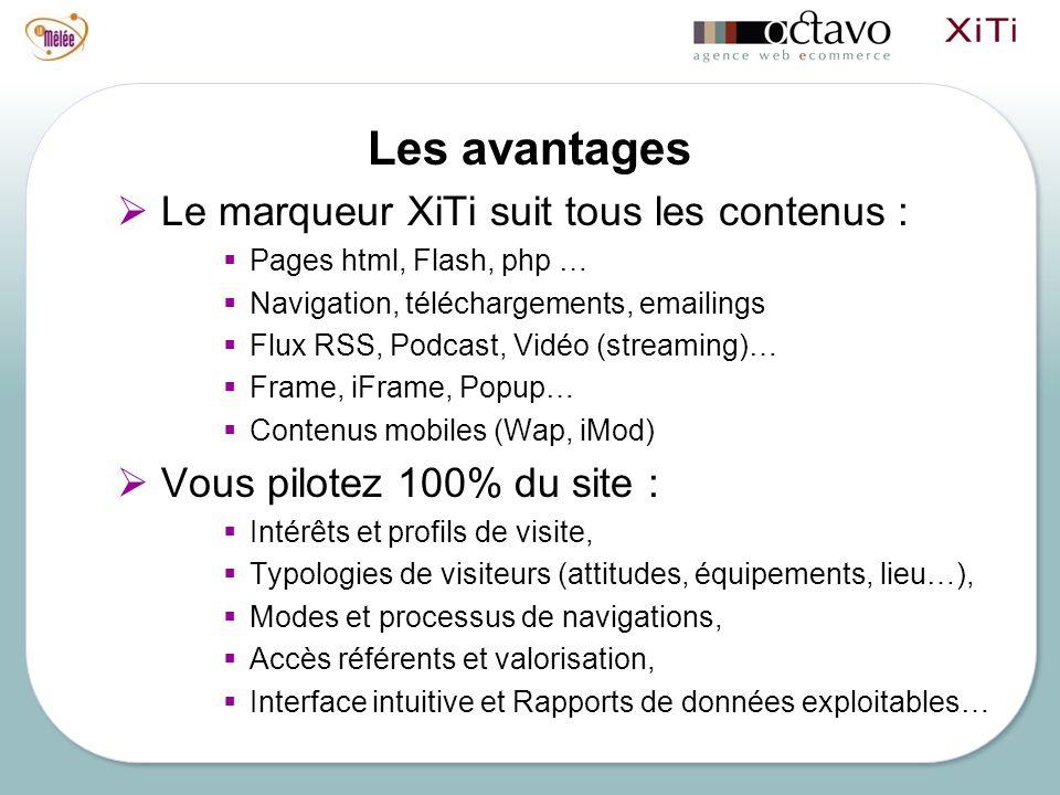 Les avantages Le marqueur XiTi suit tous les contenus : Pages html, Flash, php … Navigation, téléchargements, emailings Flux RSS, Podcast, Vidéo (streaming)… Frame, iFrame, Popup… Contenus mobiles (Wap, iMod) Vous pilotez 100% du site : Intérêts et profils de visite, Typologies de visiteurs (attitudes, équipements, lieu…), Modes et processus de navigations, Accès référents et valorisation, Interface intuitive et Rapports de données exploitables…