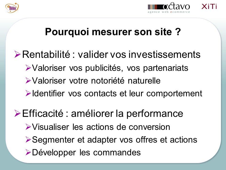 Pourquoi mesurer son site ? Rentabilité : valider vos investissements Valoriser vos publicités, vos partenariats Valoriser votre notoriété naturelle I