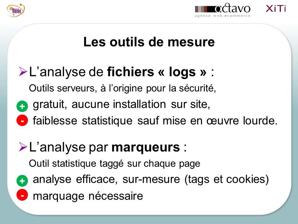 Les outils de mesure Lanalyse de fichiers « logs » : Outils serveurs, à lorigine pour la sécurité, gratuit, aucune installation sur site, faiblesse statistique sauf mise en œuvre lourde.