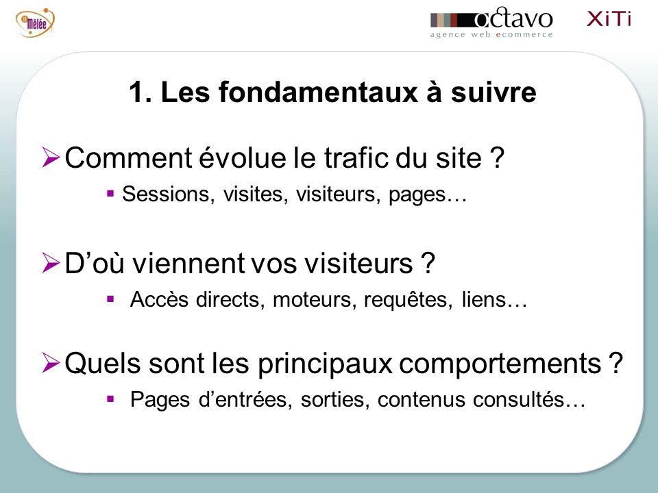 1. Les fondamentaux à suivre Comment évolue le trafic du site .