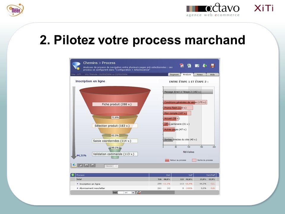 2. Pilotez votre process marchand