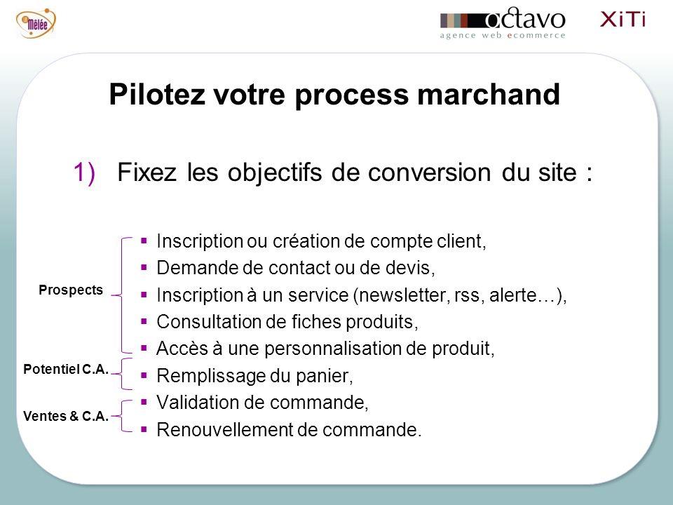 Pilotez votre process marchand 1) Fixez les objectifs de conversion du site : Inscription ou création de compte client, Demande de contact ou de devis