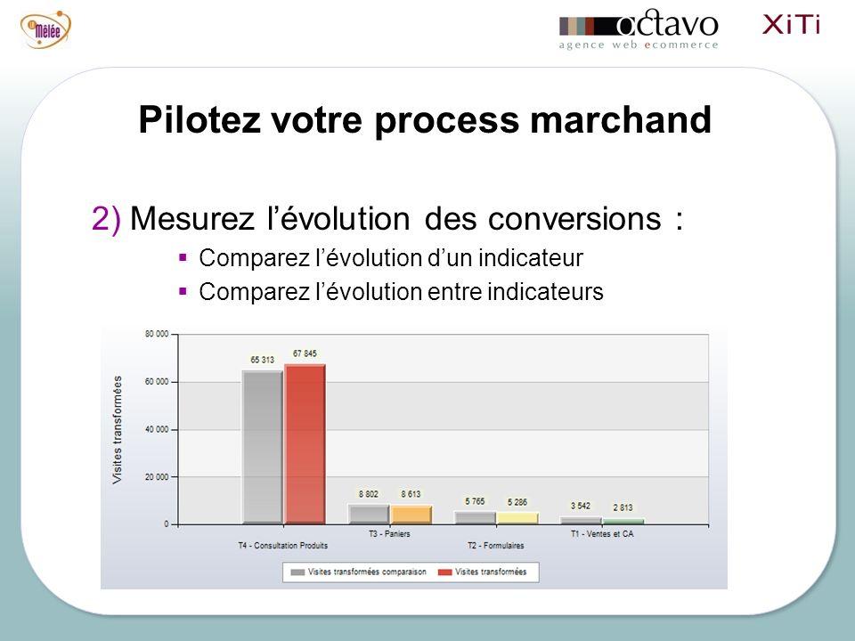 Pilotez votre process marchand 2) Mesurez lévolution des conversions : Comparez lévolution dun indicateur Comparez lévolution entre indicateurs