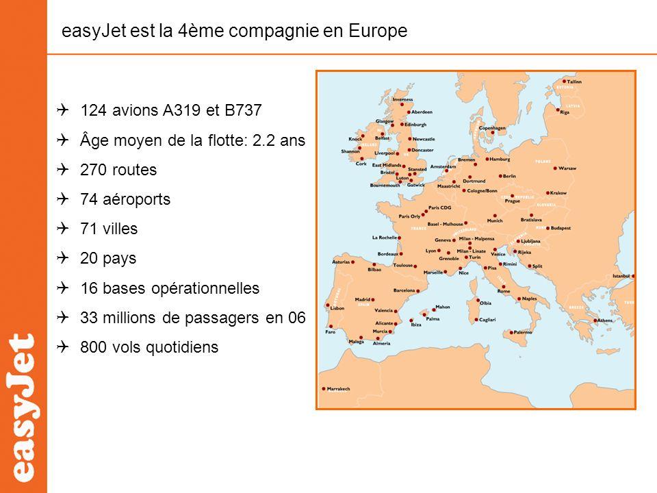 La compagnie est passée de 700000 passagers en 1996 à 35 millions transportés en 2006… easyJet croît de 15% par an: devrait-elle limiter sa croissance pour limiter son impact environnemental?