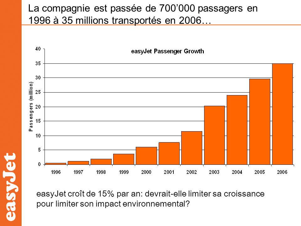 La compagnie est passée de 700000 passagers en 1996 à 35 millions transportés en 2006… easyJet croît de 15% par an: devrait-elle limiter sa croissance