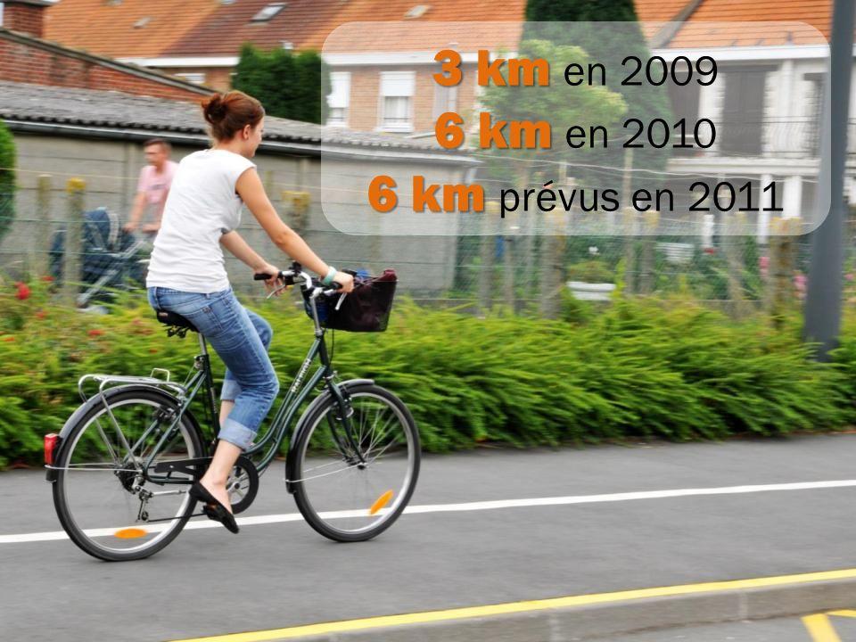 3 km 3 km en 2009 6 km 6 km en 2010 6 km 6 km prévus en 2011