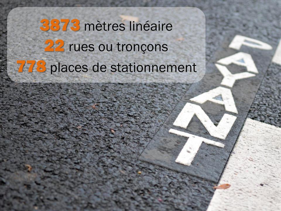 3873 3873 mètres linéaire 22 22 rues ou tronçons 778 778 places de stationnement