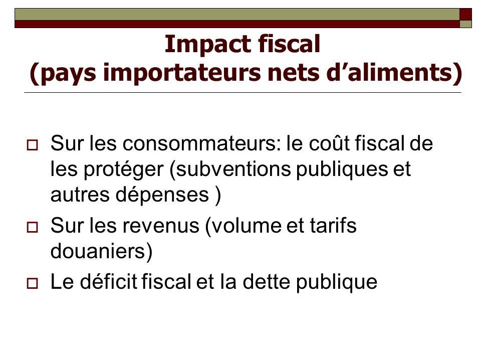 Impact fiscal (pays importateurs nets daliments) Sur les consommateurs: le coût fiscal de les protéger (subventions publiques et autres dépenses ) Sur