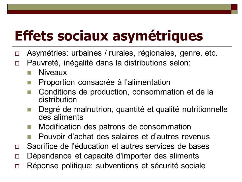 Effets sociaux asymétriques Asymétries: urbaines / rurales, régionales, genre, etc. Pauvreté, inégalité dans la distributions selon: Niveaux Proportio