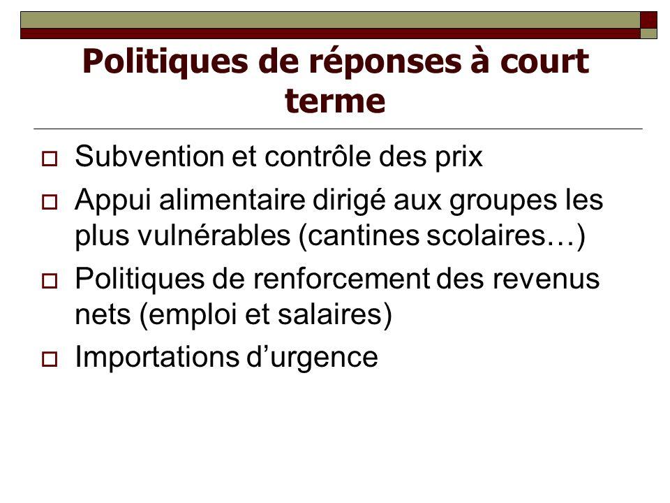 Politiques de réponses à court terme Subvention et contrôle des prix Appui alimentaire dirigé aux groupes les plus vulnérables (cantines scolaires…) P