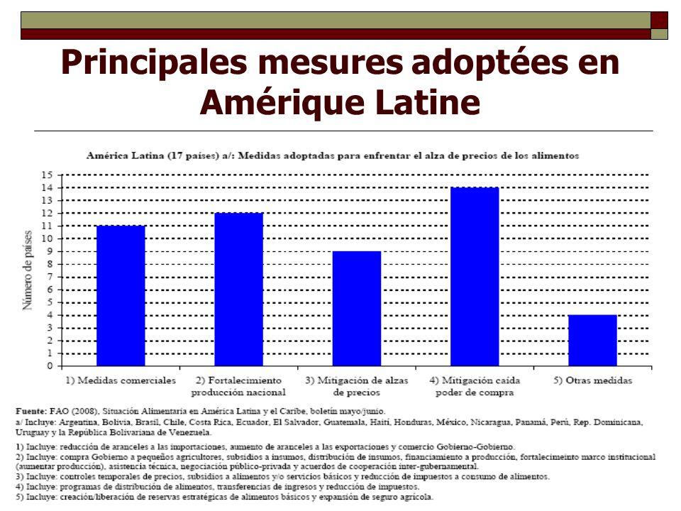 Principales mesures adoptées en Amérique Latine