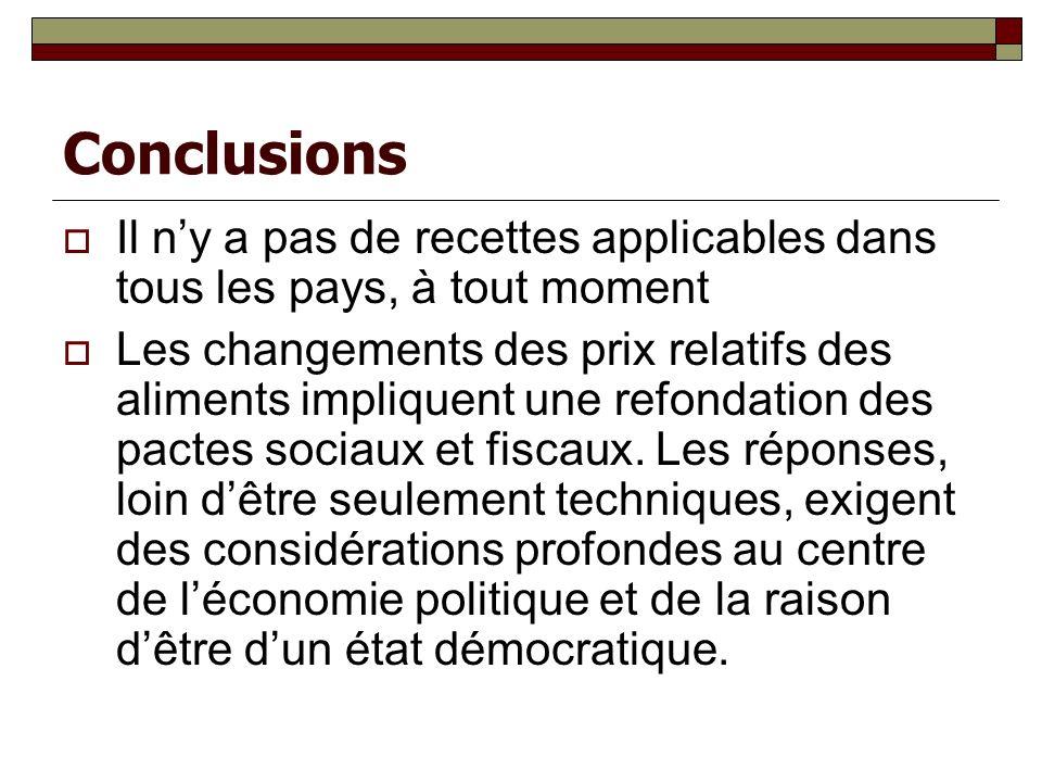 Conclusions Il ny a pas de recettes applicables dans tous les pays, à tout moment Les changements des prix relatifs des aliments impliquent une refond