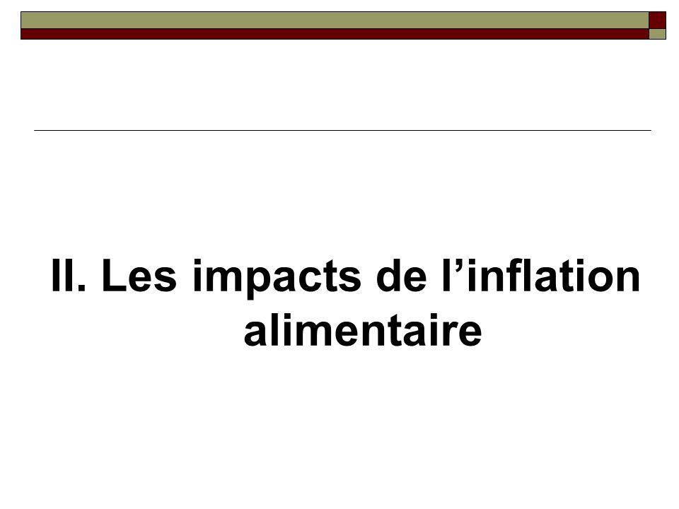 Effets macroéconomiques Termes des échanges Balance des paiements Inflation Fiscal