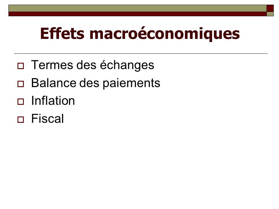 Impact fiscal (pays importateurs nets daliments) Sur les consommateurs: le coût fiscal de les protéger (subventions publiques et autres dépenses ) Sur les revenus (volume et tarifs douaniers) Le déficit fiscal et la dette publique