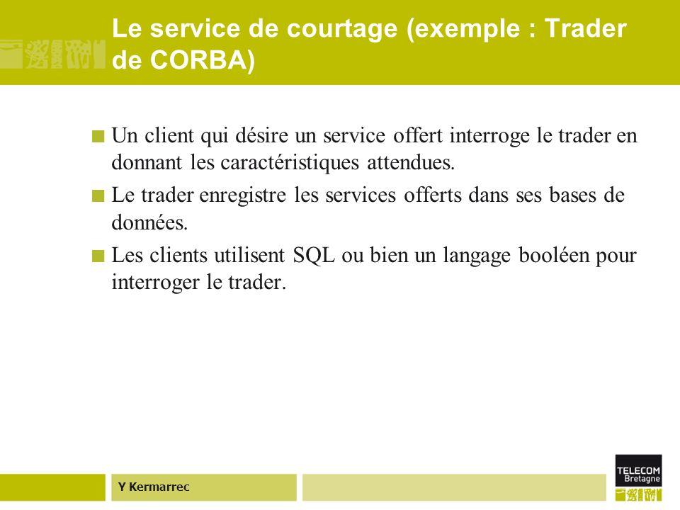 Y Kermarrec Le service de courtage (exemple : Trader de CORBA) Un client qui désire un service offert interroge le trader en donnant les caractéristiques attendues.