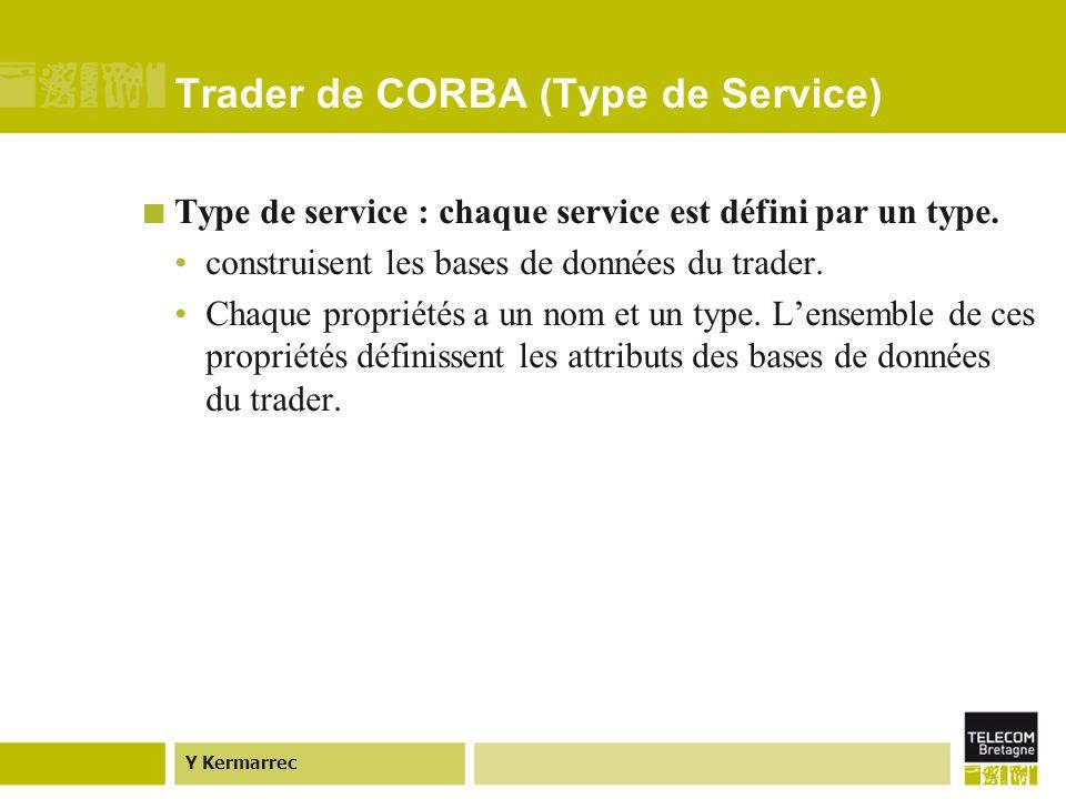 Y Kermarrec Trader de CORBA (Type de Service) Type de service : chaque service est défini par un type.