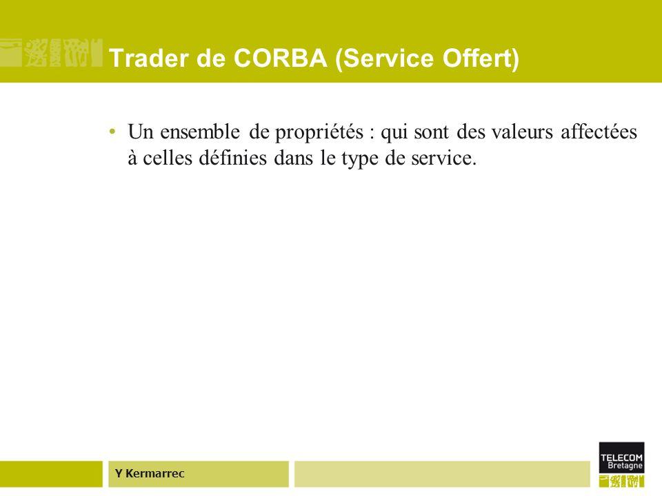 Y Kermarrec Trader de CORBA (Service Offert) Un ensemble de propriétés : qui sont des valeurs affectées à celles définies dans le type de service.