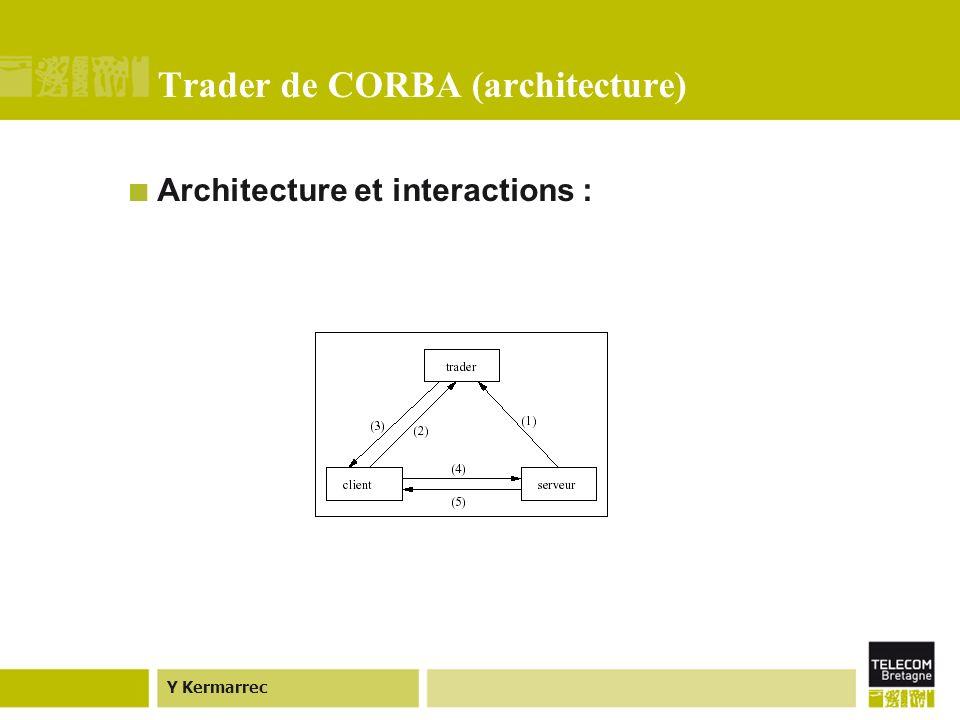 Y Kermarrec Trader de CORBA (architecture) Architecture et interactions :