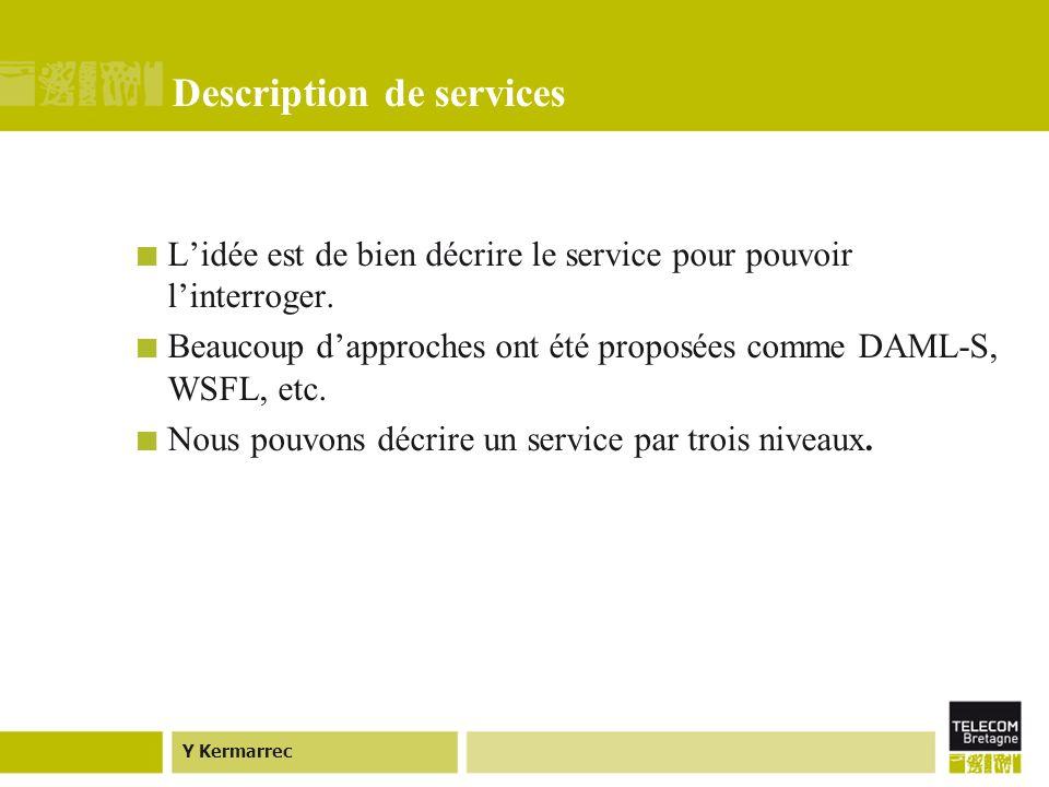 Y Kermarrec Description de services Lidée est de bien décrire le service pour pouvoir linterroger.