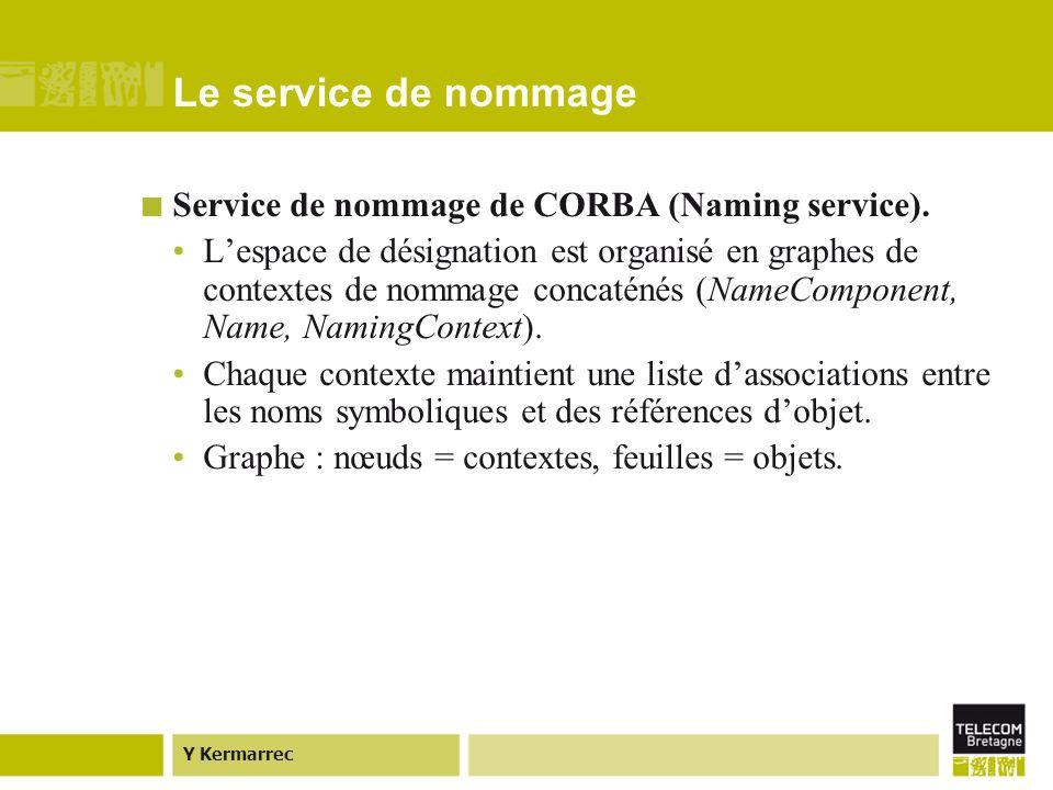 Y Kermarrec Le service de nommage Service de nommage de CORBA (Naming service).