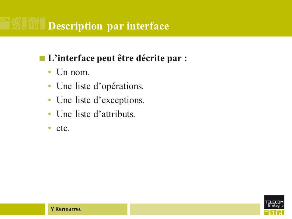 Y Kermarrec Description par interface Linterface peut être décrite par : Un nom.