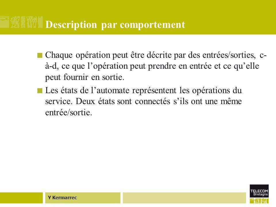 Y Kermarrec Description par comportement Chaque opération peut être décrite par des entrées/sorties, c- à-d, ce que lopération peut prendre en entrée et ce quelle peut fournir en sortie.