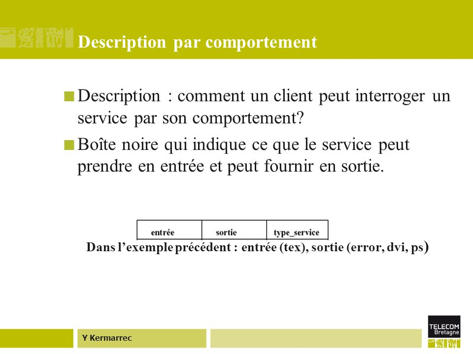 Y Kermarrec Description par comportement Description : comment un client peut interroger un service par son comportement.