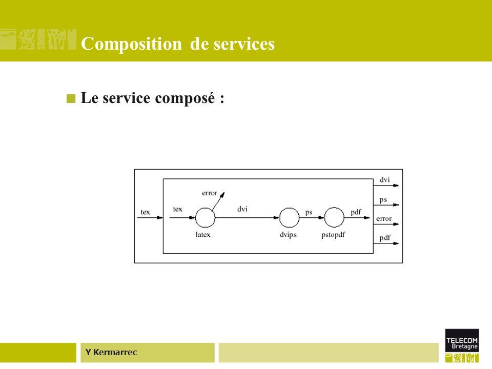 Y Kermarrec Composition de services Le service composé :