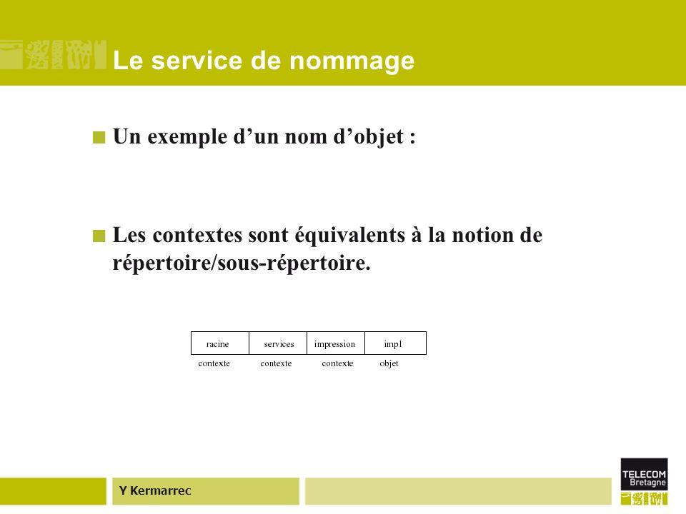Y Kermarrec Trader de CORBA (Exemple) Nous déclarons le type de service « une banque » : nom (string).