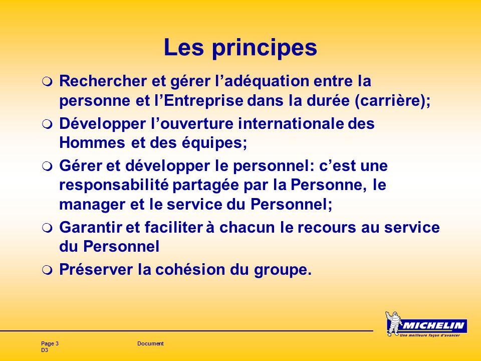 Page 3Document D3 Les principes Rechercher et gérer ladéquation entre la personne et lEntreprise dans la durée (carrière); Développer louverture inter
