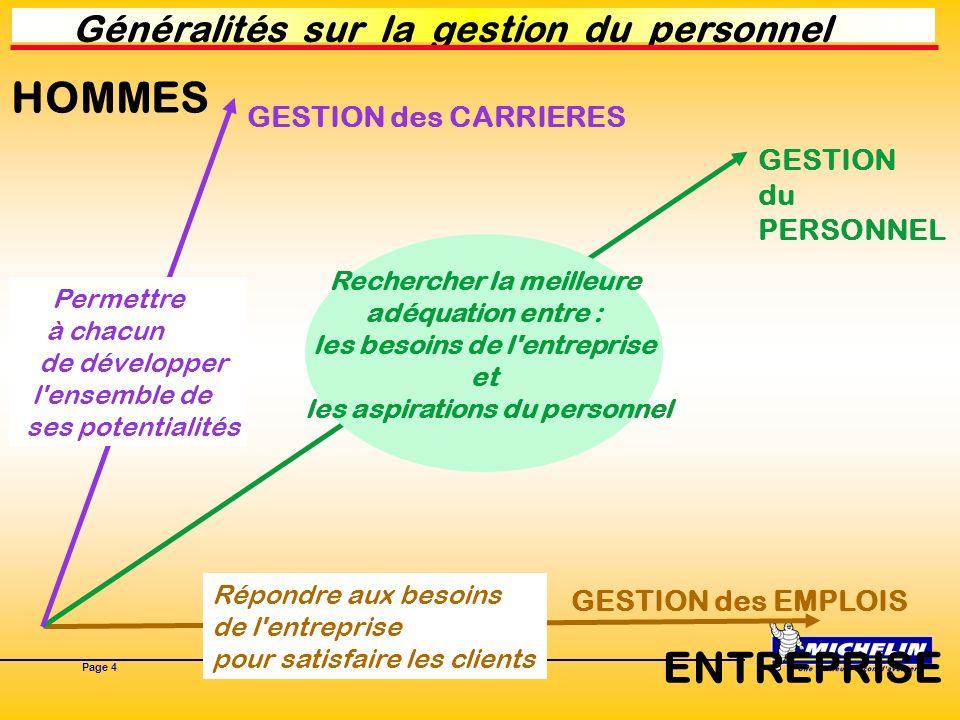 Page 4 Généralités sur la gestion du personnel GESTION du PERSONNEL Rechercher la meilleure adéquation entre : les besoins de l'entreprise et les aspi
