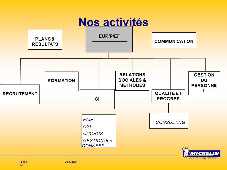 Page 5Document D3 Nos activités EUR/P/EF RECRUTEMENT GESTION DU PERSONNE L RELATIONS SOCIALES & METHODES FORMATION PLANS & RESULTATS PAIE OSI CHORUS G