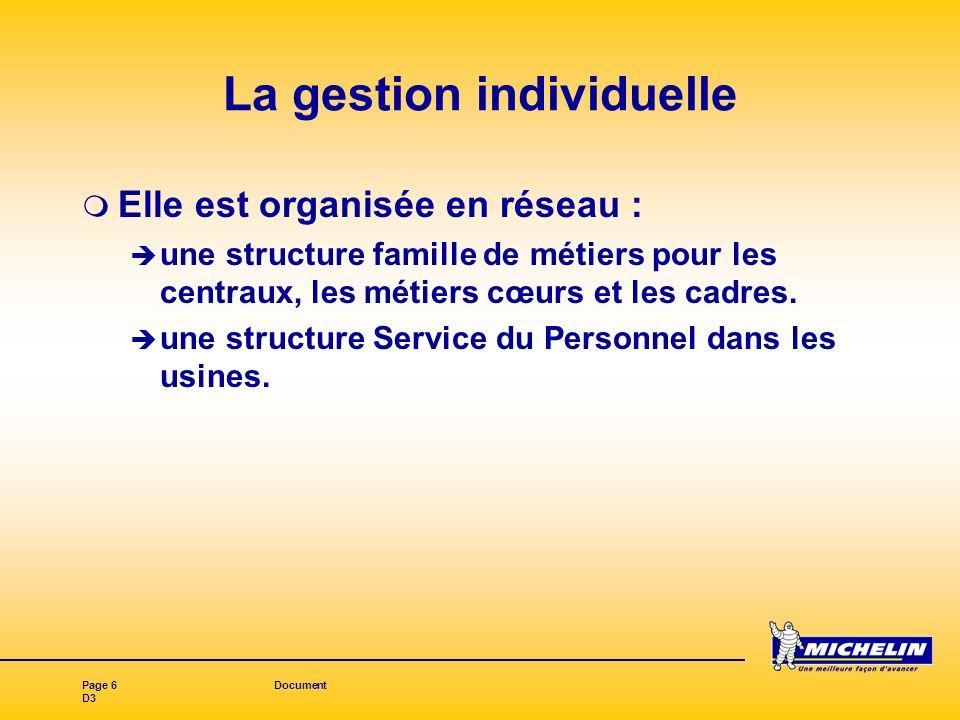 Page 6Document D3 La gestion individuelle Elle est organisée en réseau : une structure famille de métiers pour les centraux, les métiers cœurs et les cadres.
