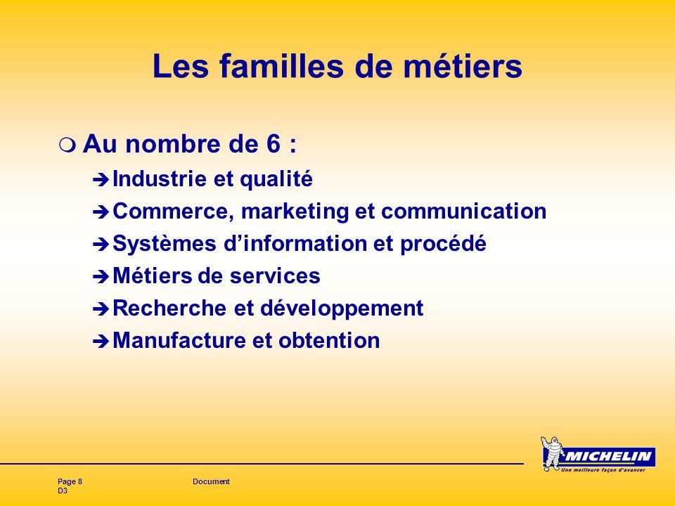 Page 8Document D3 Les familles de métiers Au nombre de 6 : Industrie et qualité Commerce, marketing et communication Systèmes dinformation et procédé