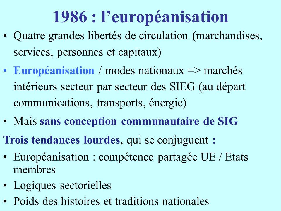 1986 : leuropéanisation Quatre grandes libertés de circulation (marchandises, services, personnes et capitaux) Européanisation / modes nationaux => ma