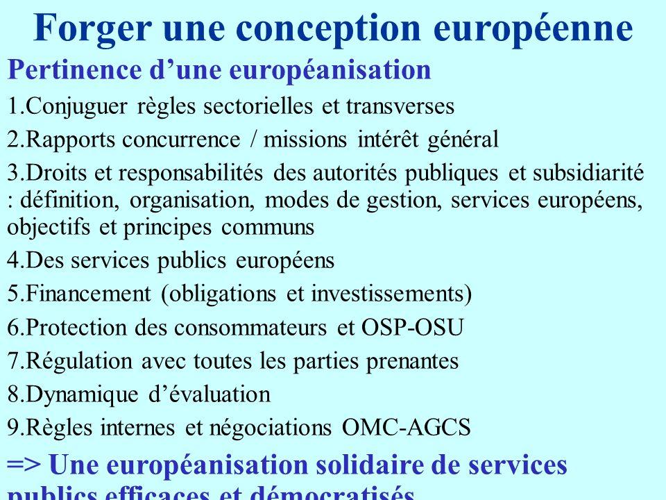 Forger une conception européenne Pertinence dune européanisation 1.Conjuguer règles sectorielles et transverses 2.Rapports concurrence / missions inté