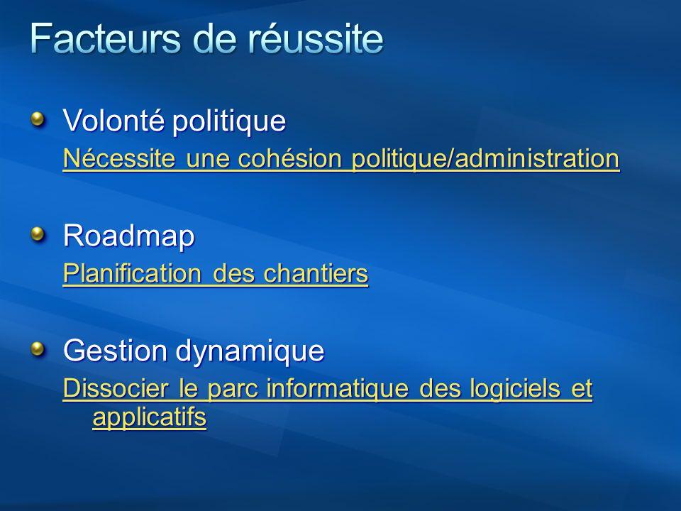 Volonté politique Nécessite une cohésion politique/administration Nécessite une cohésion politique/administrationRoadmap Planification des chantiers P