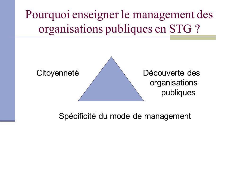 Pourquoi enseigner le management des organisations publiques en STG ? Citoyenneté Découverte des organisations publiques Spécificité du mode de manage
