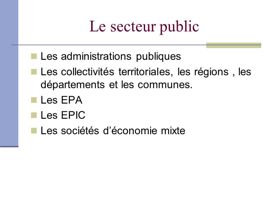 Le secteur public Les administrations publiques Les collectivités territoriales, les régions, les départements et les communes. Les EPA Les EPIC Les s