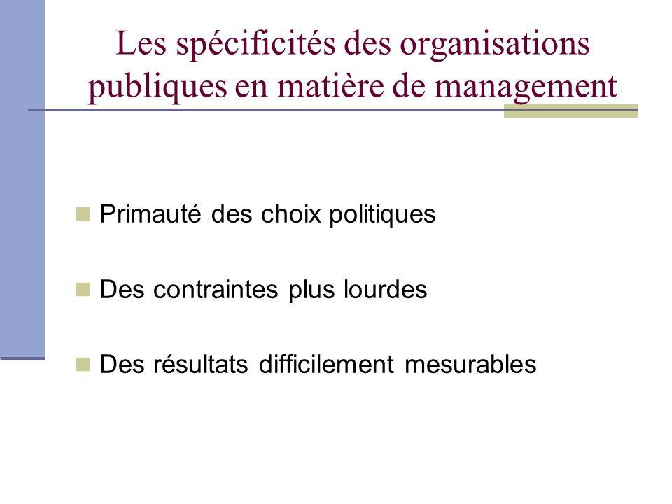Les spécificités des organisations publiques en matière de management Primauté des choix politiques Des contraintes plus lourdes Des résultats diffici