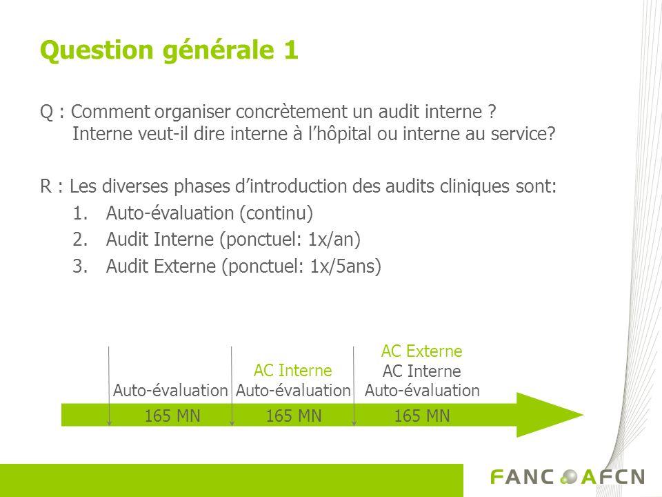 Q : Comment organiser concrètement un audit interne ? Interne veut-il dire interne à lhôpital ou interne au service? R : Les diverses phases dintroduc
