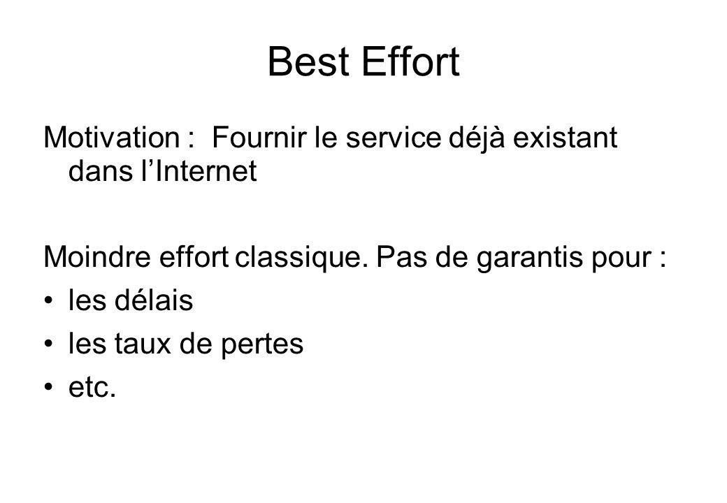 Best Effort Motivation : Fournir le service déjà existant dans lInternet Moindre effort classique. Pas de garantis pour : les délais les taux de perte