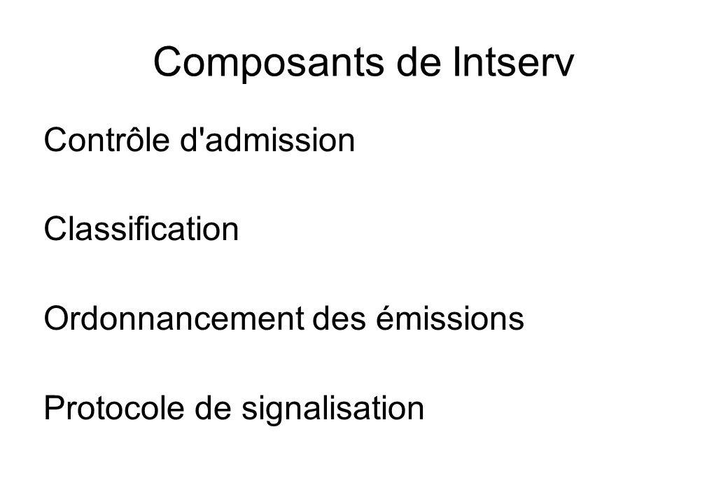Composants de Intserv Contrôle d'admission Classification Ordonnancement des émissions Protocole de signalisation