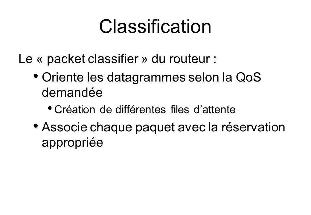 Classification Le « packet classifier » du routeur : Oriente les datagrammes selon la QoS demandée Création de différentes files dattente Associe chaq
