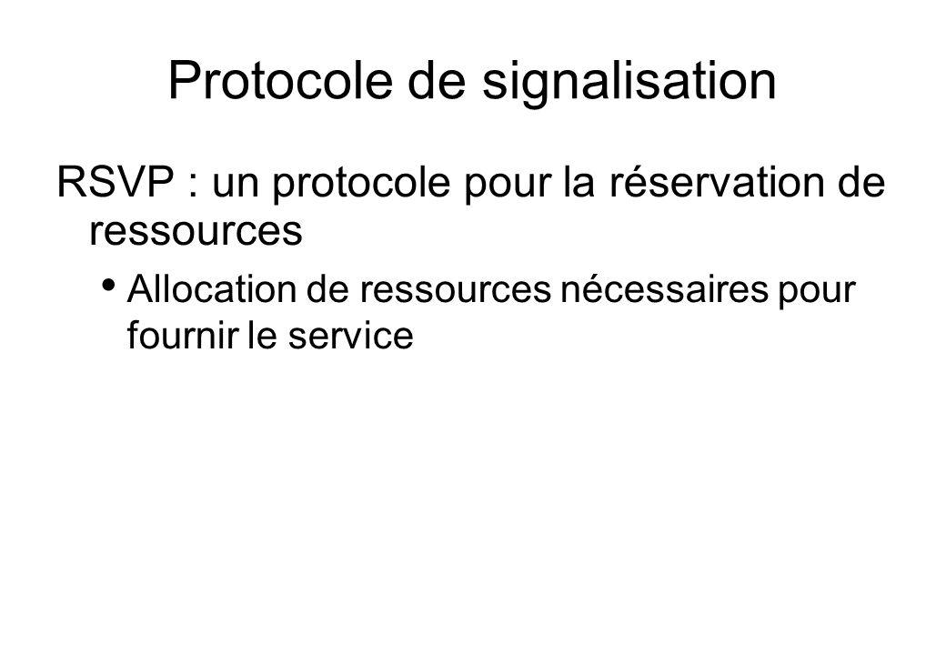 Protocole de signalisation RSVP : un protocole pour la réservation de ressources Allocation de ressources nécessaires pour fournir le service